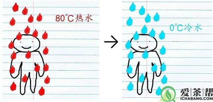 温度不定.jpg